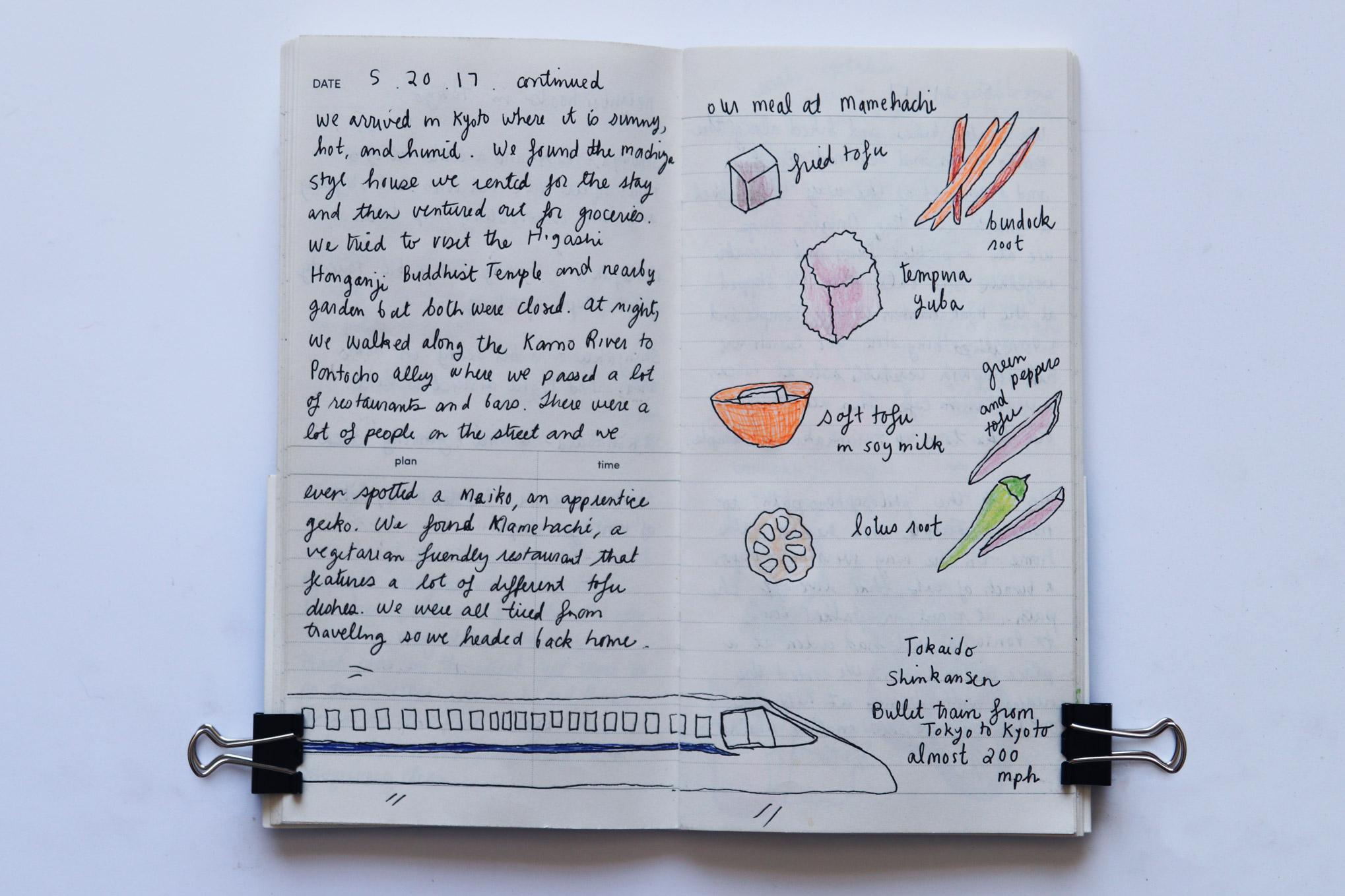 raven + crow studio » Journal Categories » Food